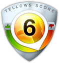 Tellows Score 6 zu 0141004900